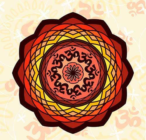 楞伽经中的楞伽咒读诵